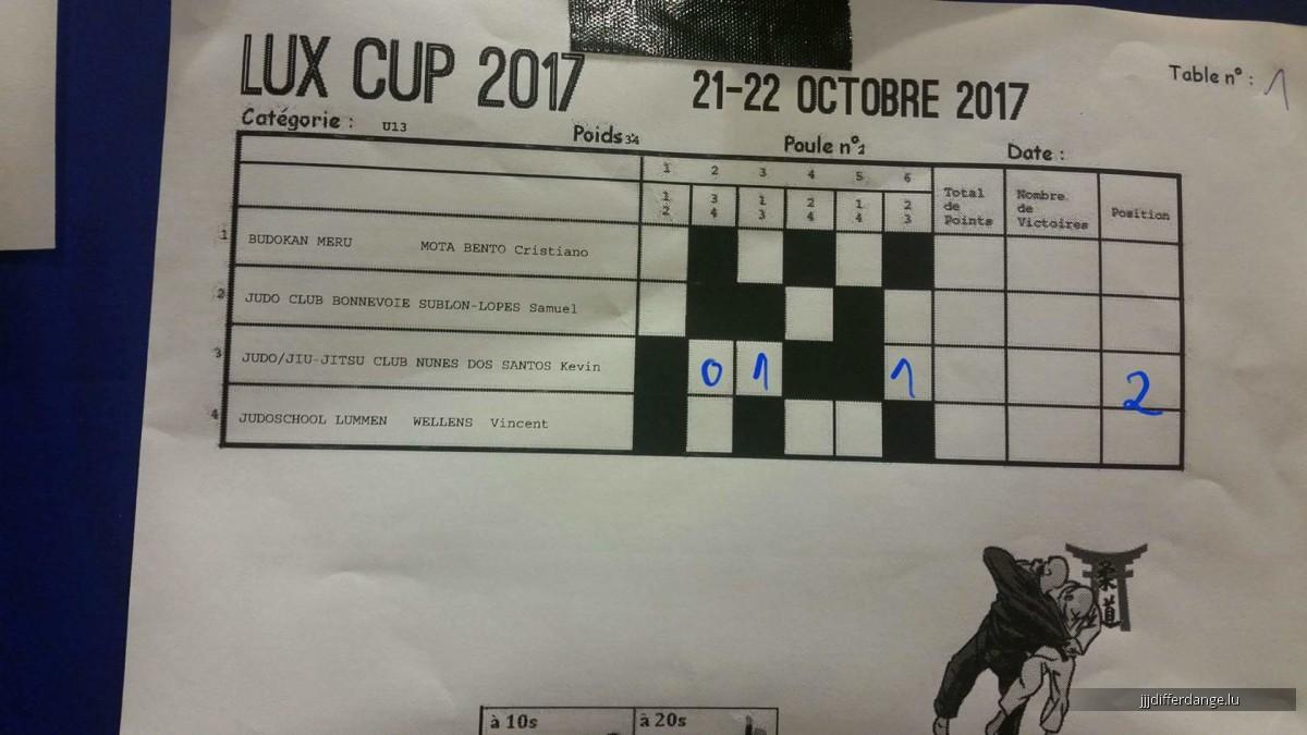 Int Lux Cup Bastogne [21-10-17]