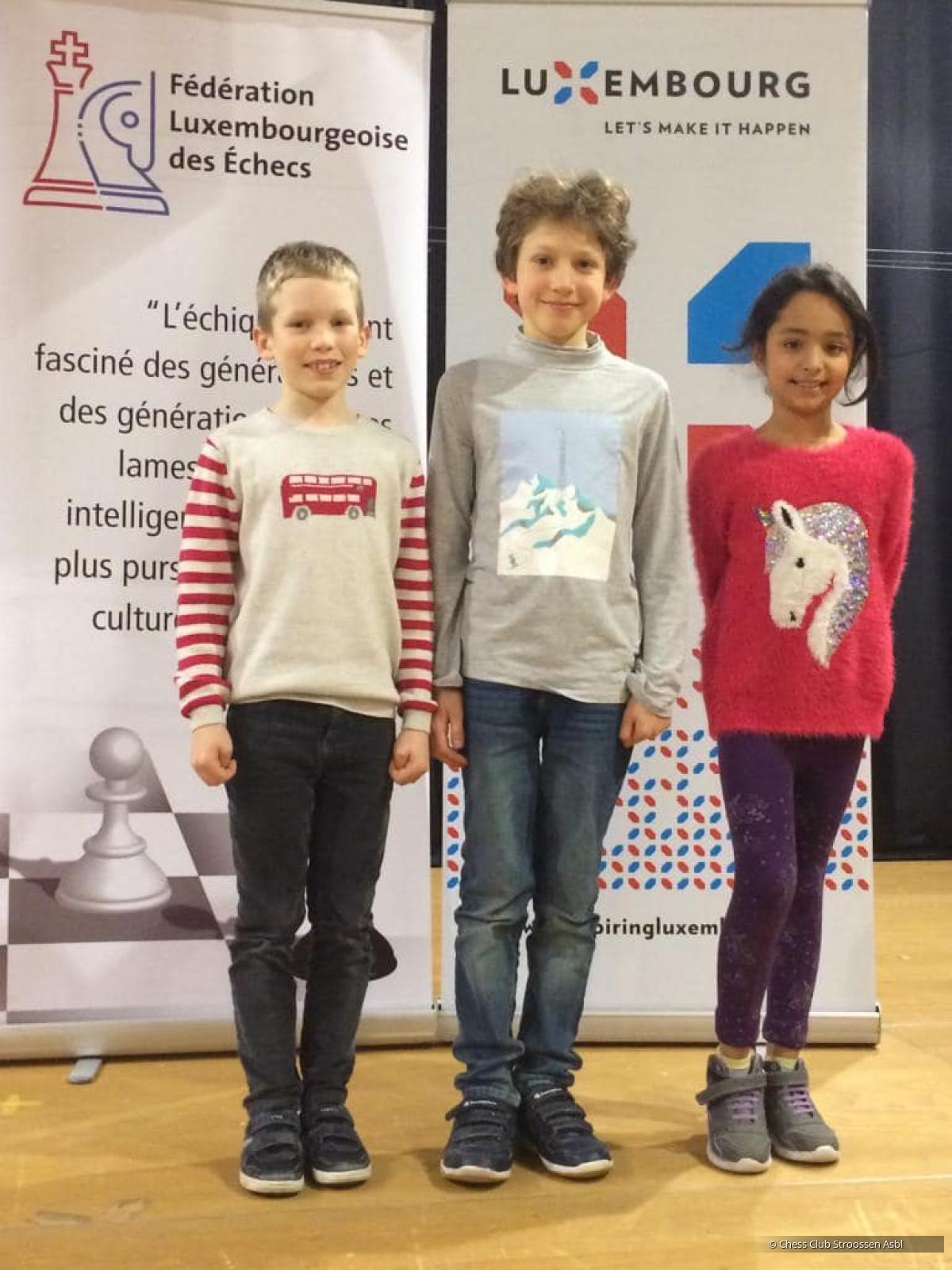 Championnat Jeunes de Luxembourg 2019