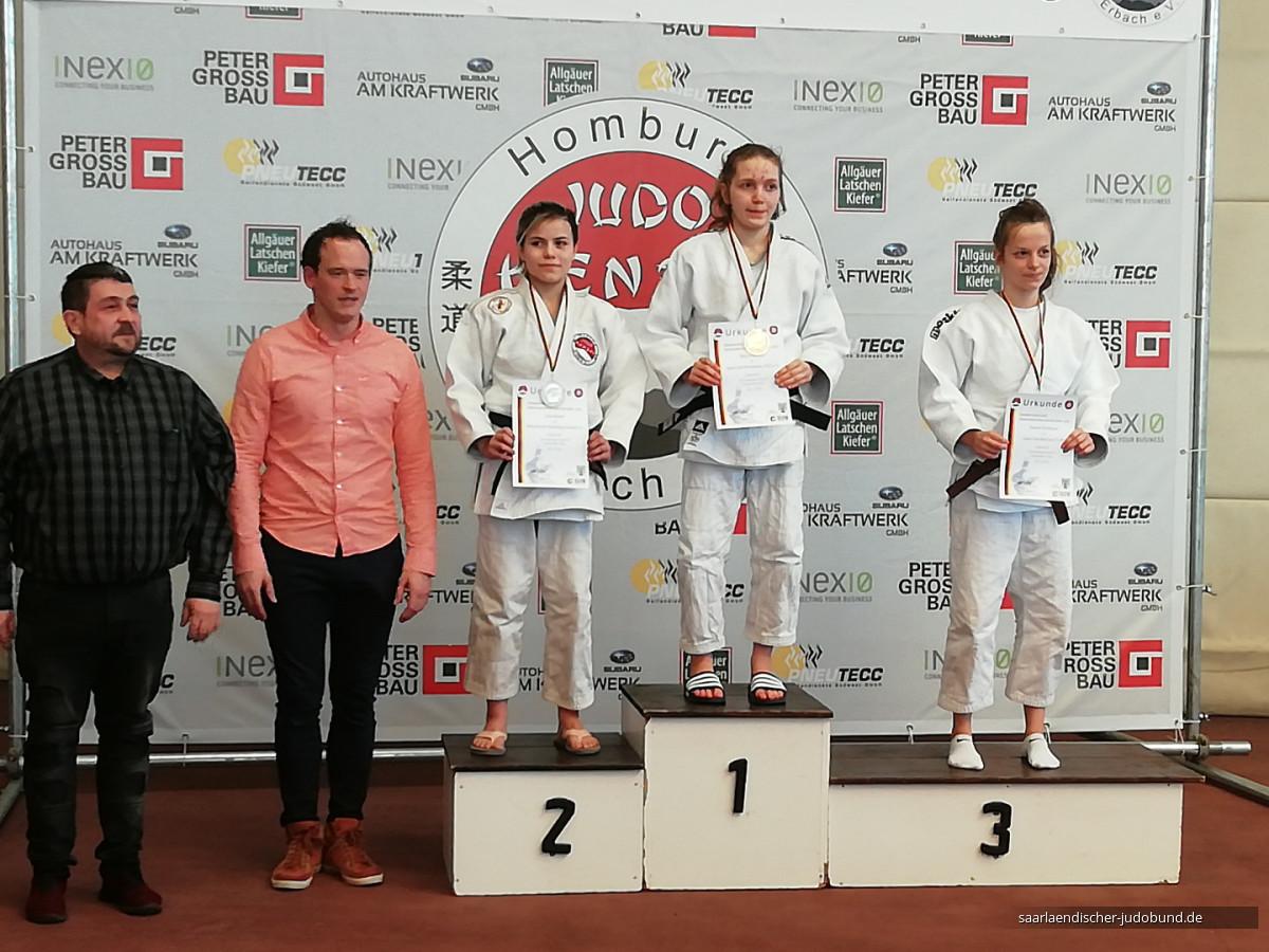 Südwestdeutsche Meisterschaft U21 am 17.02.2019