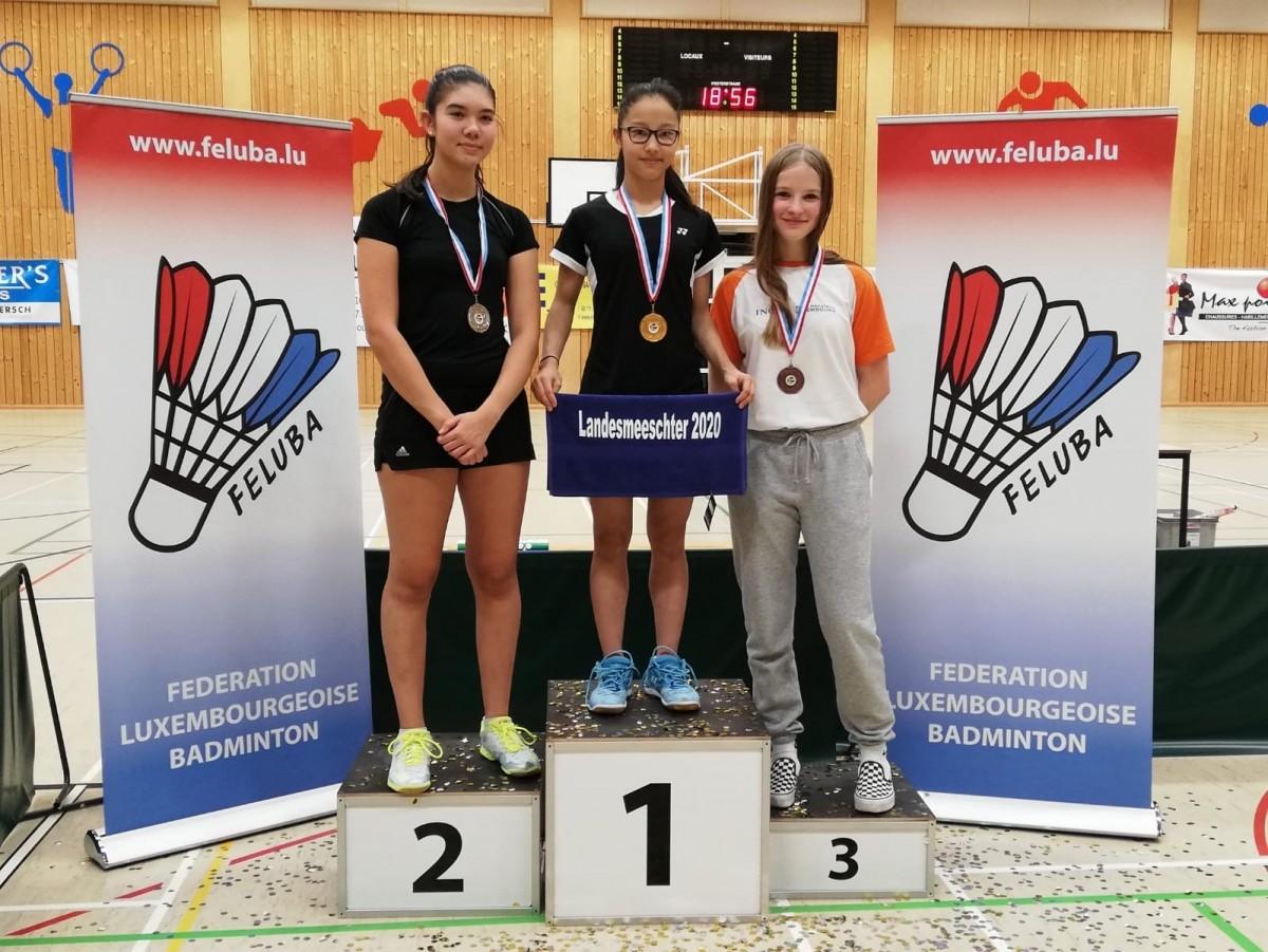 2020 Championnats individuels juniors