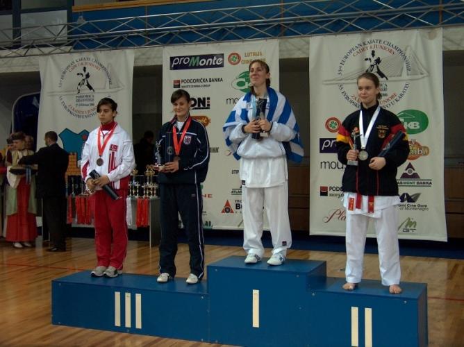 EM Podgorica 2006