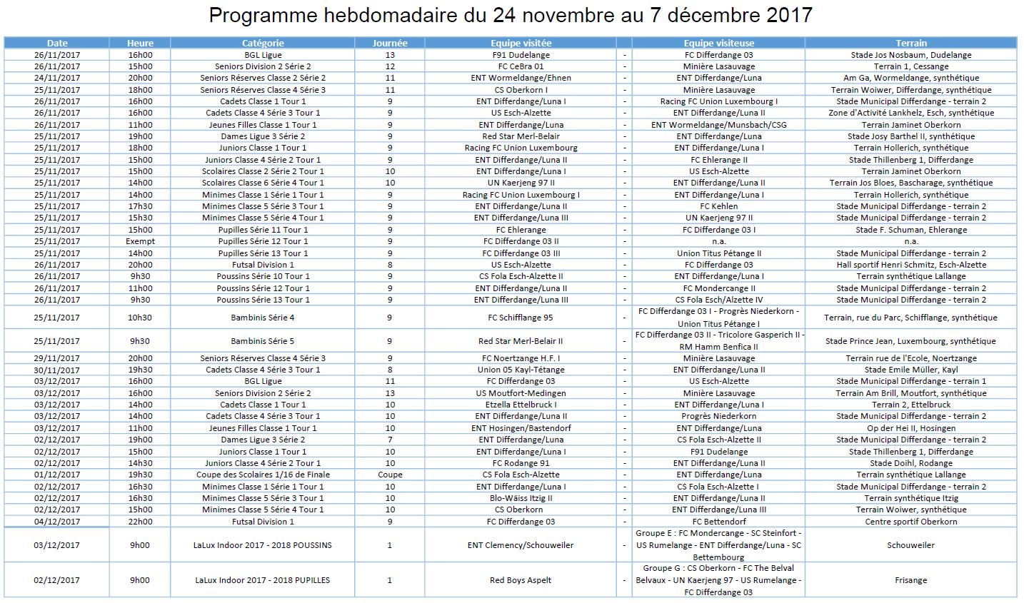Programme 24.11 - 07.12