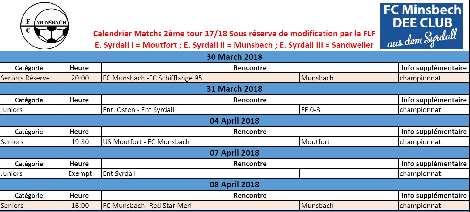 Match 24 mars - 27 mars