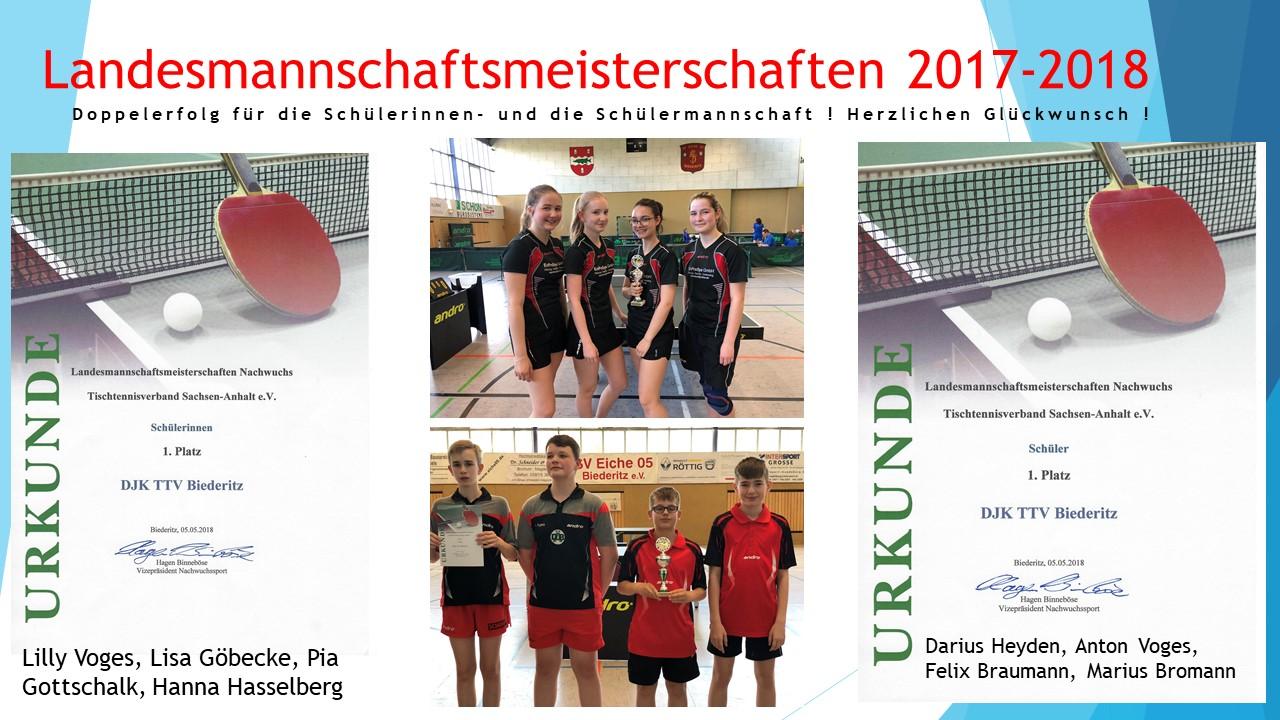 Schülerinnen- und Schülermannschaft werden Landesmannschaftsmeister! Herzlichen Glückwunsch!