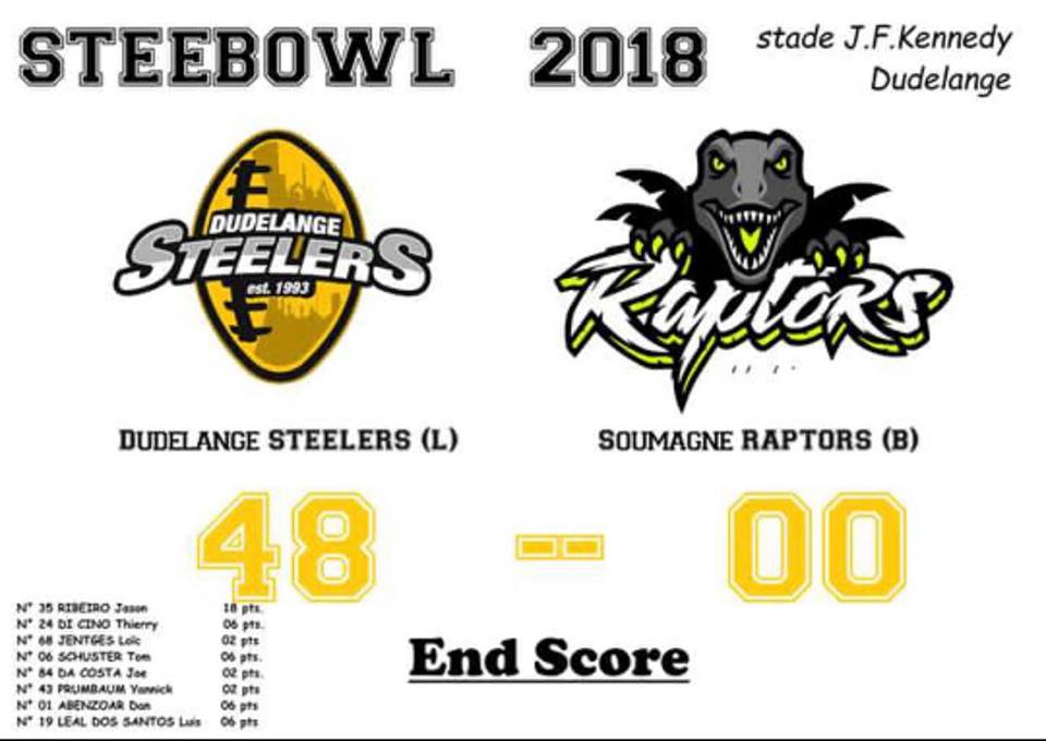 Steelbowl 2018 First Game