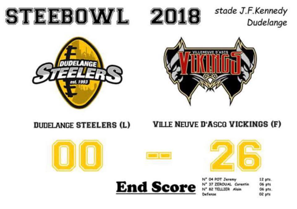 Steelbowl 2018 Second Game