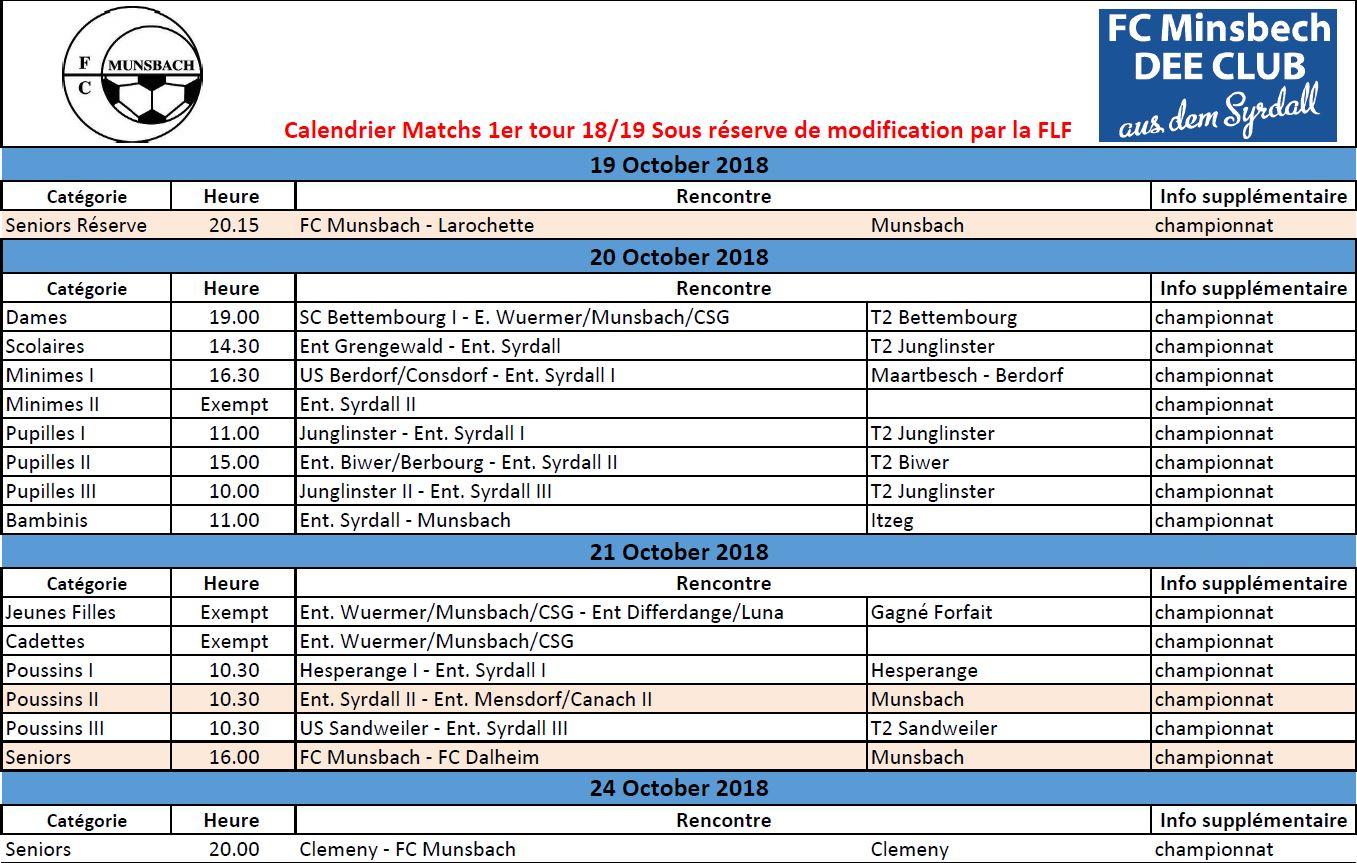 Match 19/10 - 21/10
