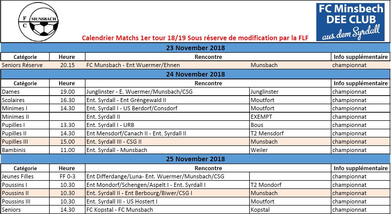 Match 23/11 - 25/11
