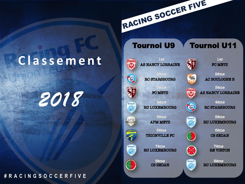 Racing Soccer Five - Classement 2018
