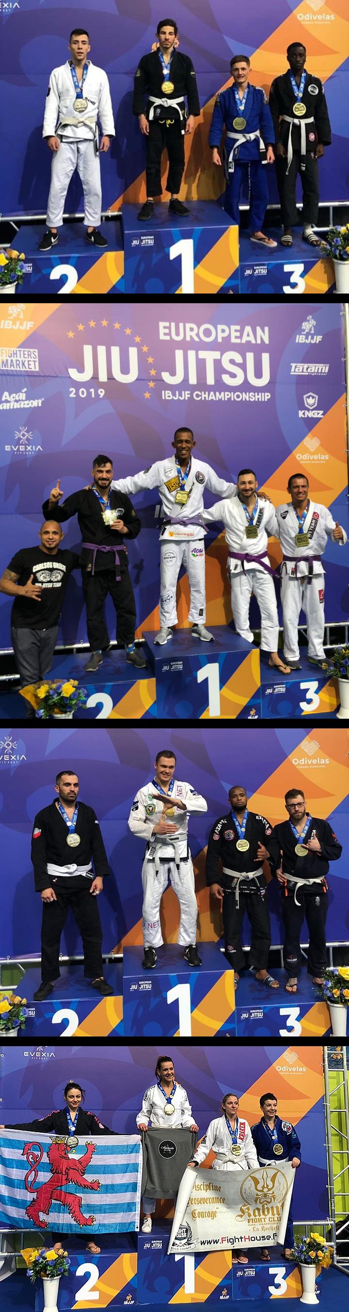 Résultats au Championnat Européen IBJJF