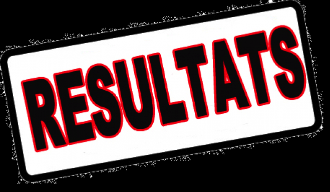 Résultats CIVE Ettelbruck