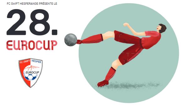 Eurocup 2019: Programm
