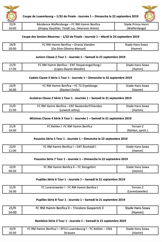 Matchs du 18.09.2019 au 24.09.2019