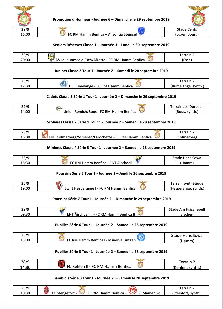 Matchs du 25.09.2019 au 02.10.2019