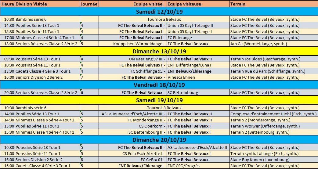 Programme des matches du 12/10/19 -> 20/10/19