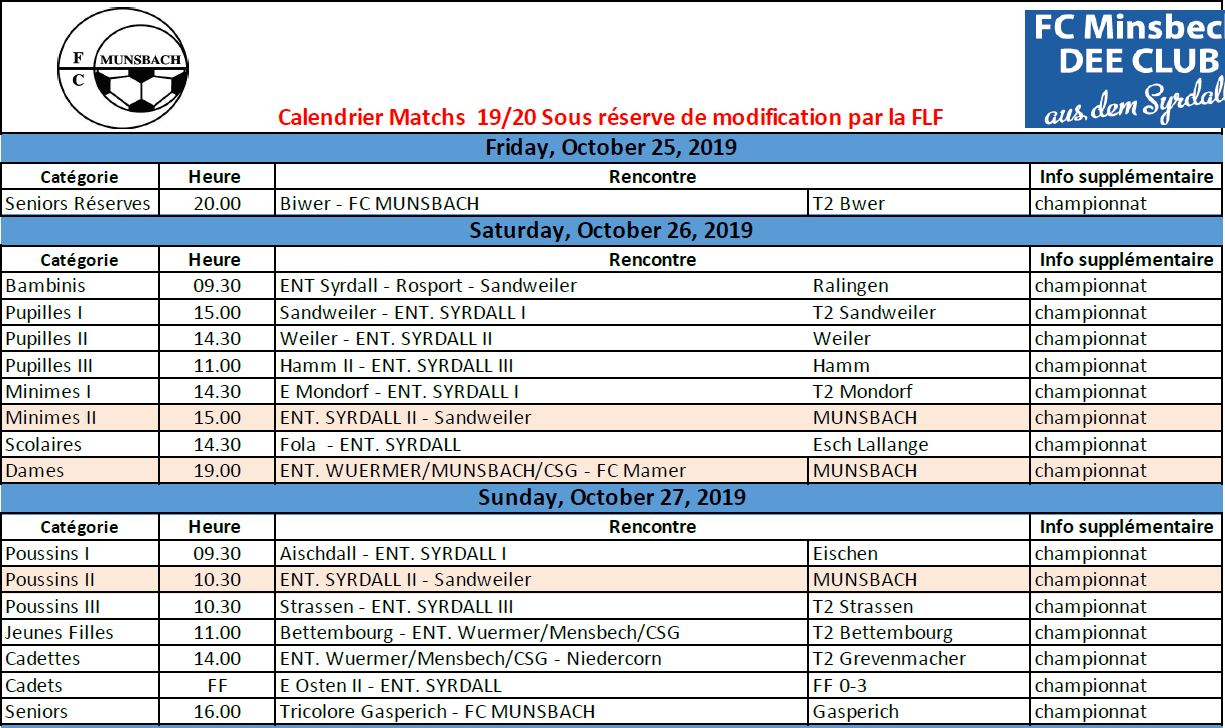 Match 25/10 - 27/10