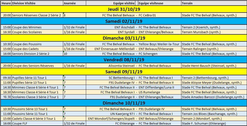 Programme des matches du 31/10/19 au 10/11/19