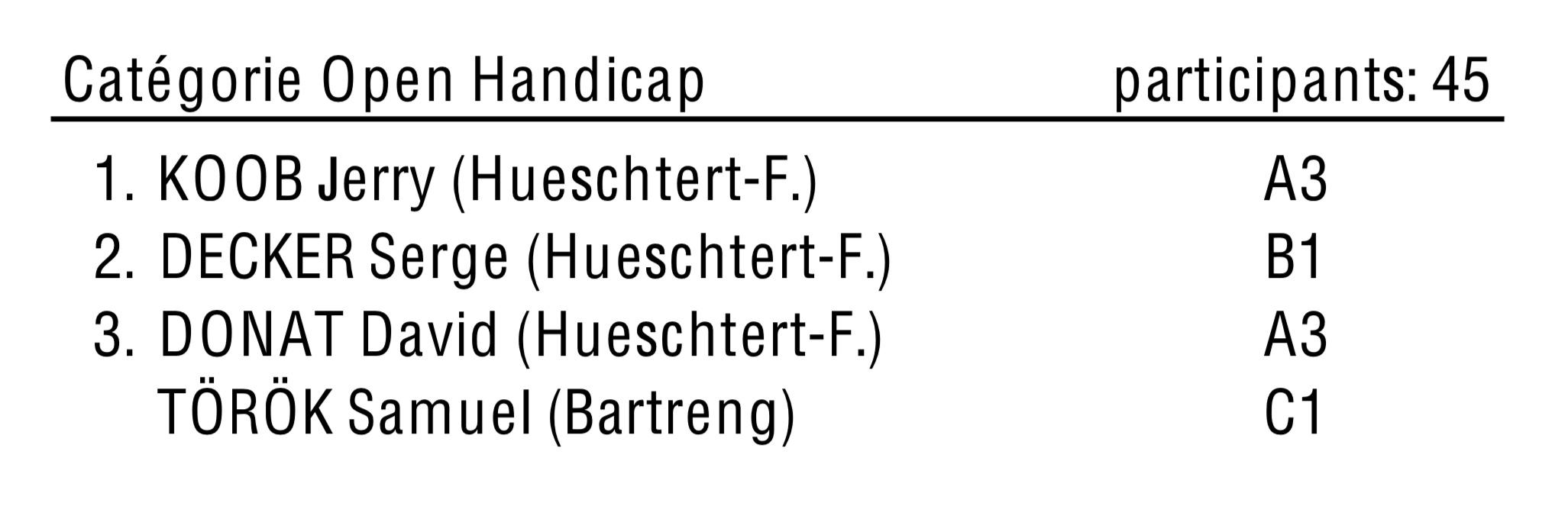 Tournoi beim DT Bierkerech (22/02/2020)