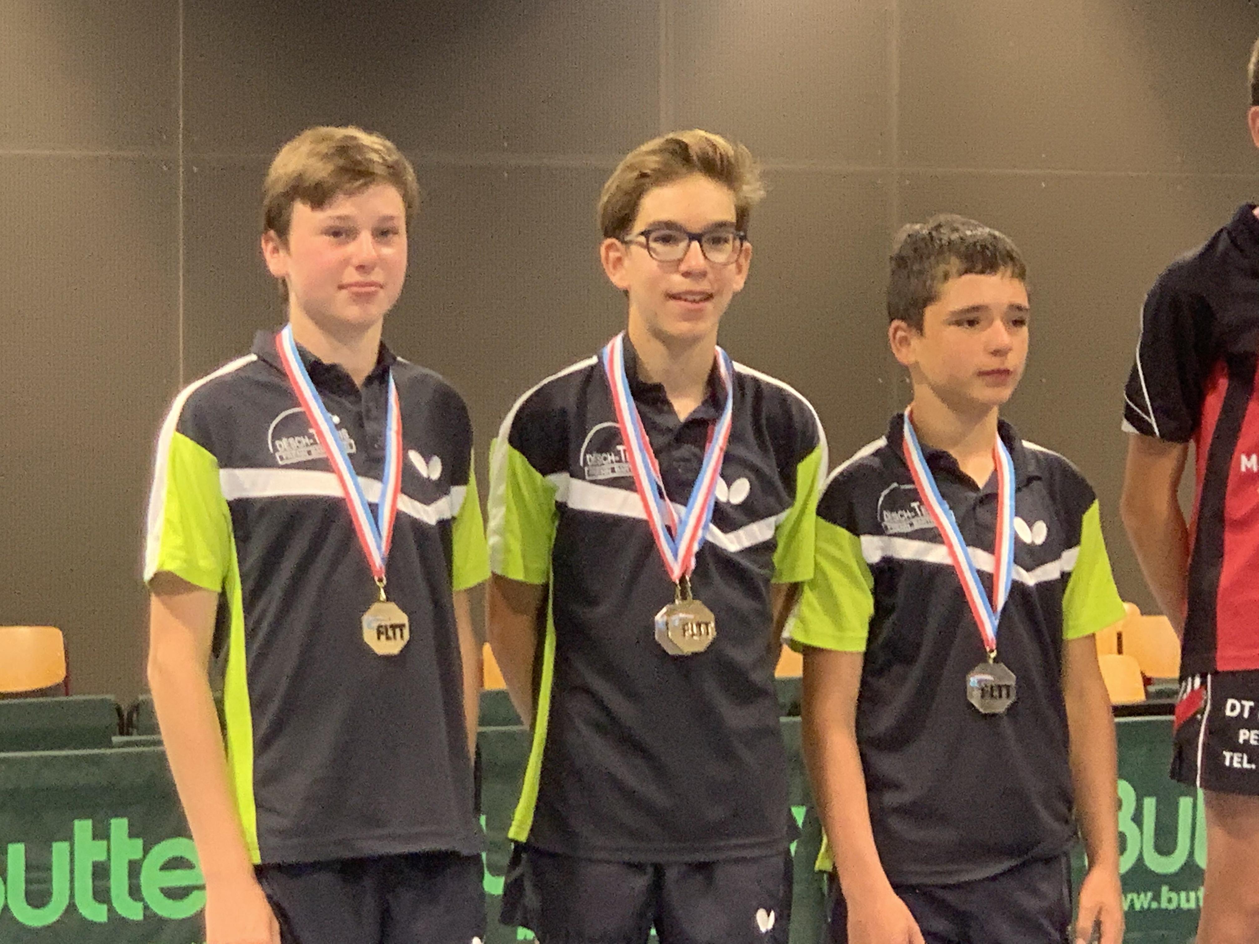 Minimes: Vize-Champion de Luxembourg
