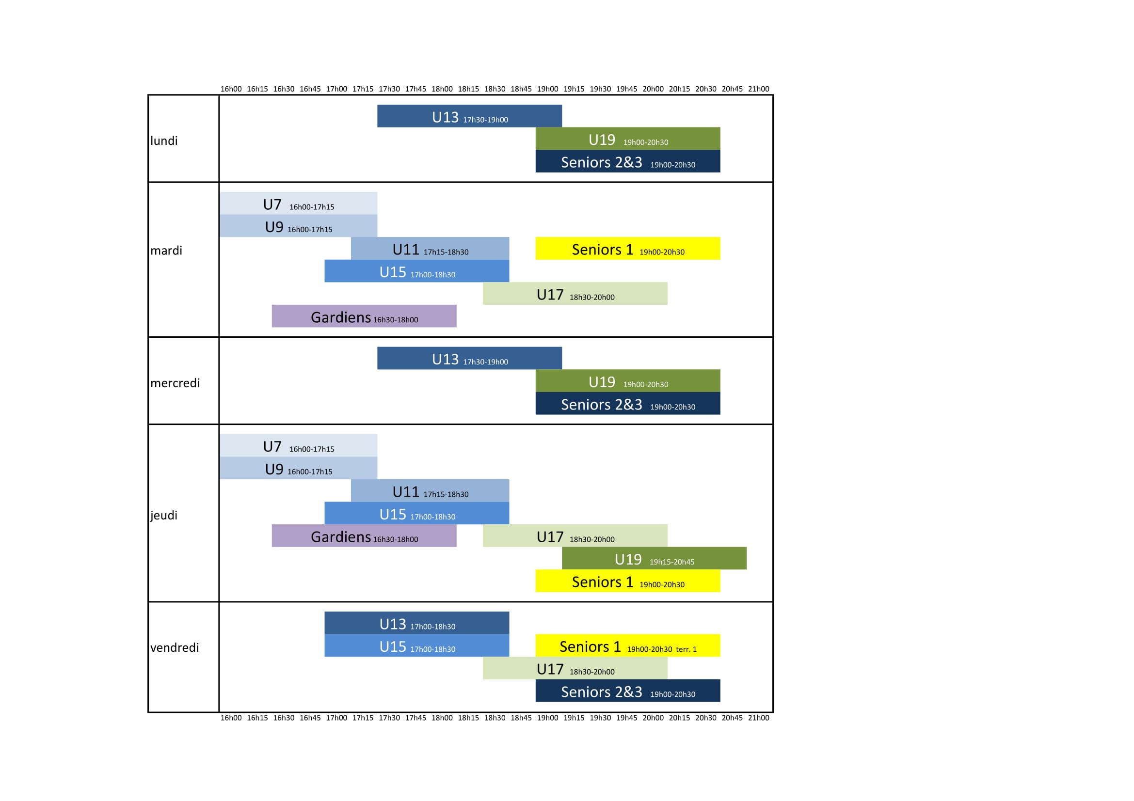 plan d'entraînement saison 2020-21