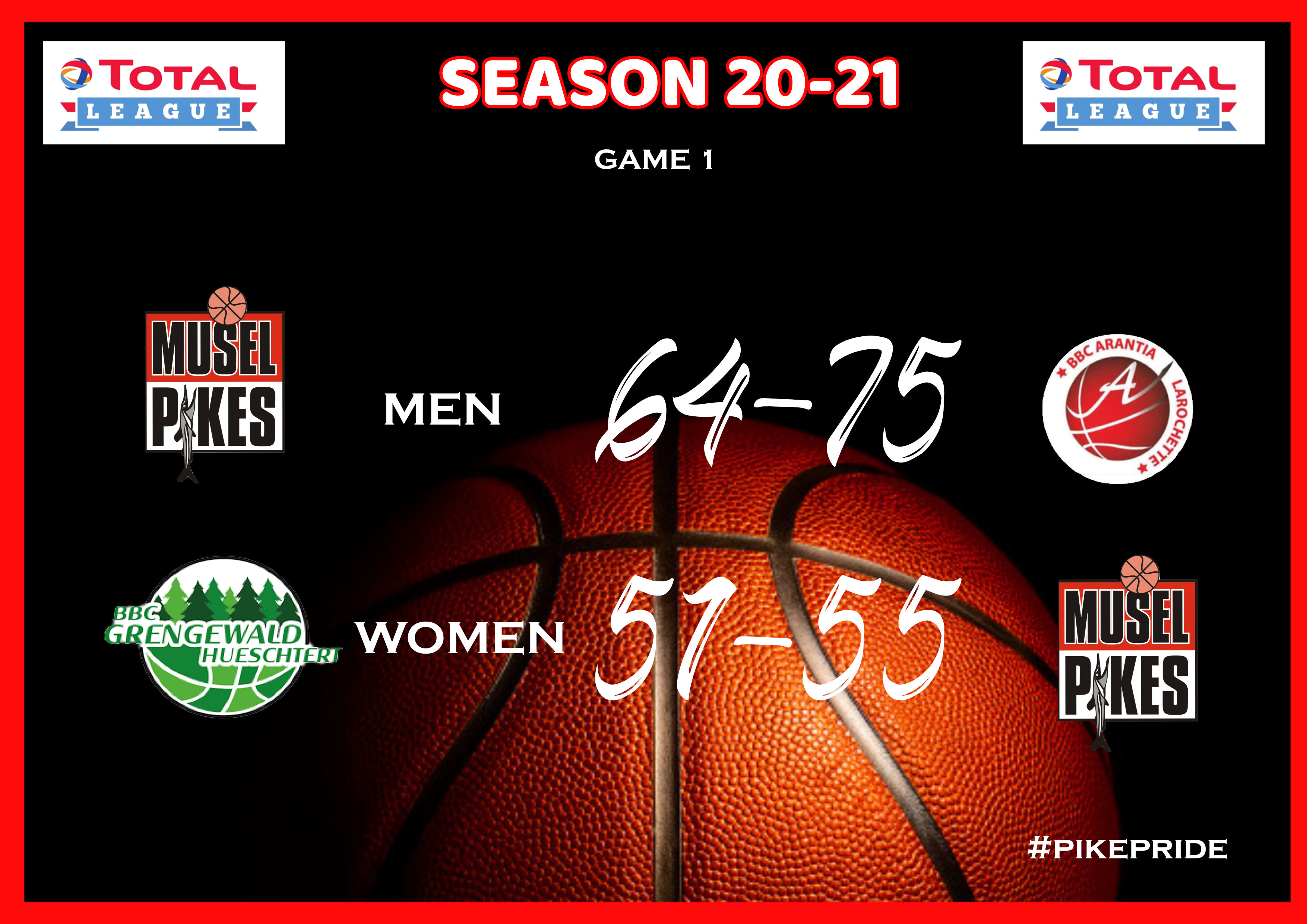 Results game 1
