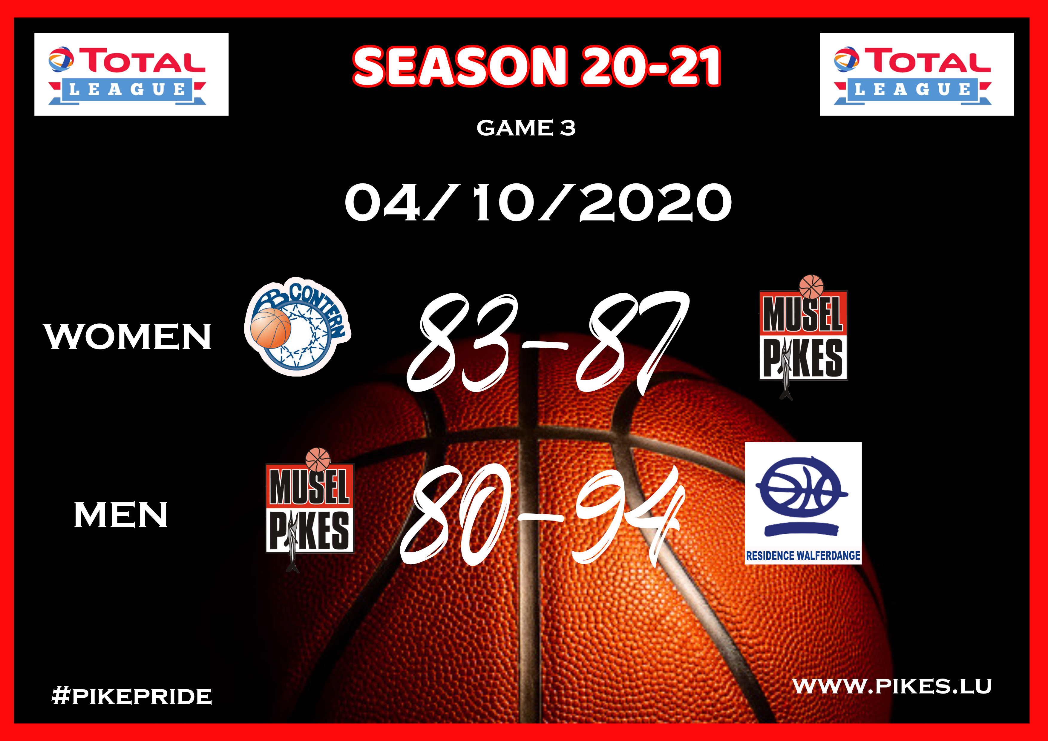 Game 3 Results