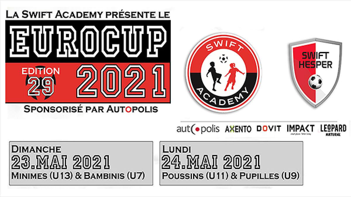 Eurocup 2021