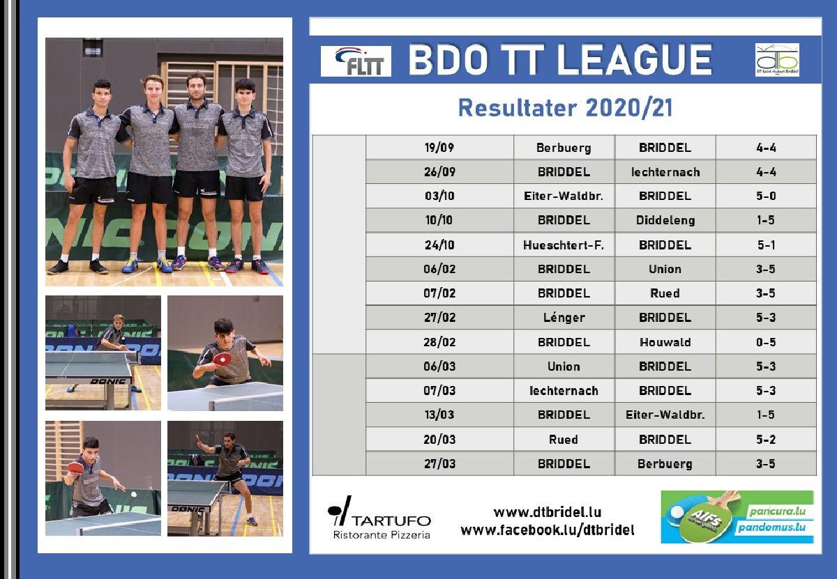 Aktuell Resultater BDO TT League
