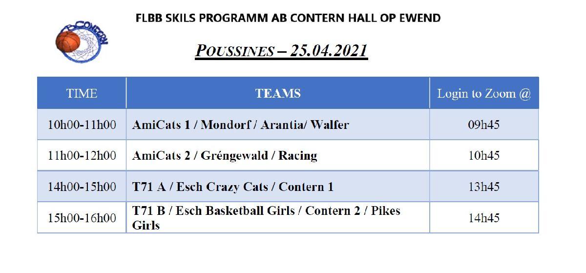 SPUERKEESS U12 Skills Challenge