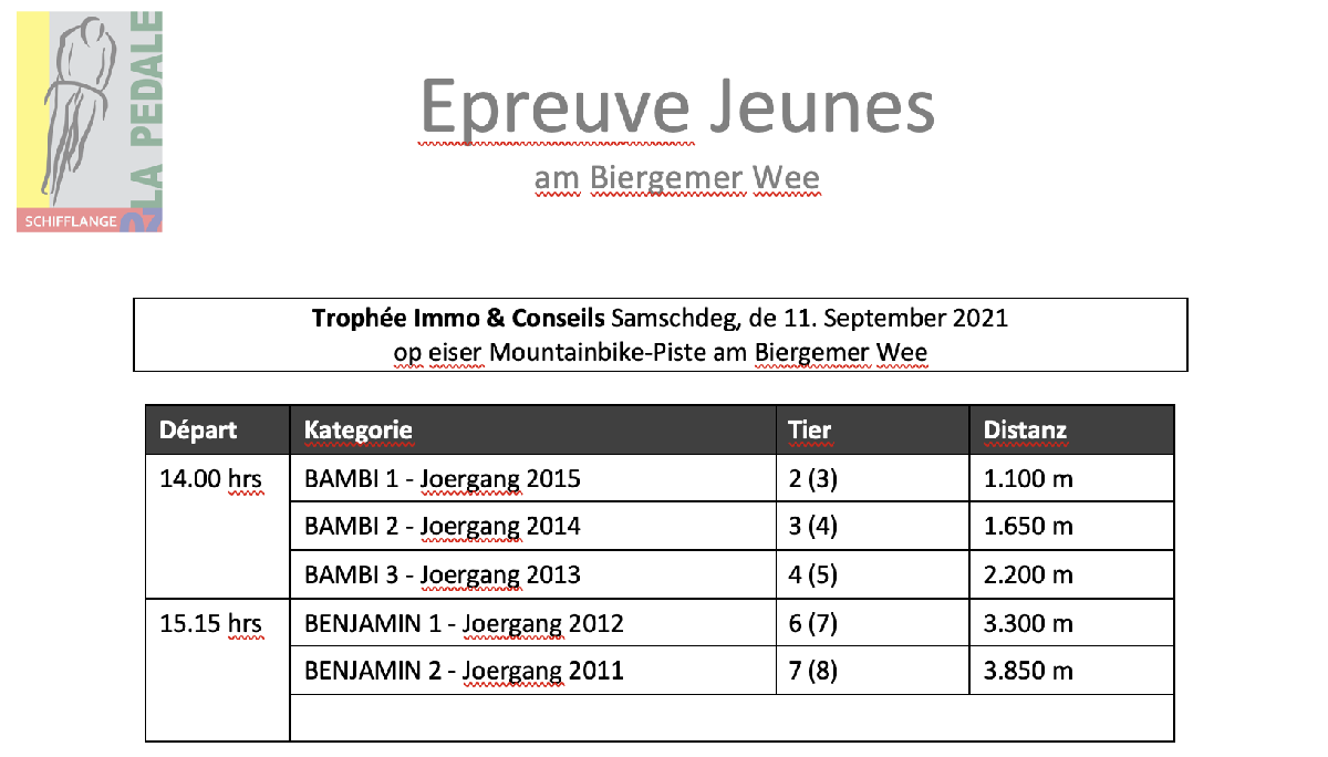 Trophée Jeunes - Immo & Conseils