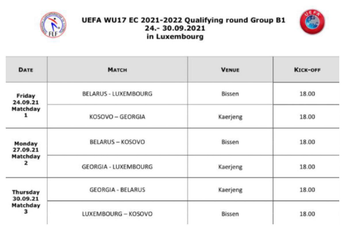 UEFA Damen U17 Qualification Mätcher