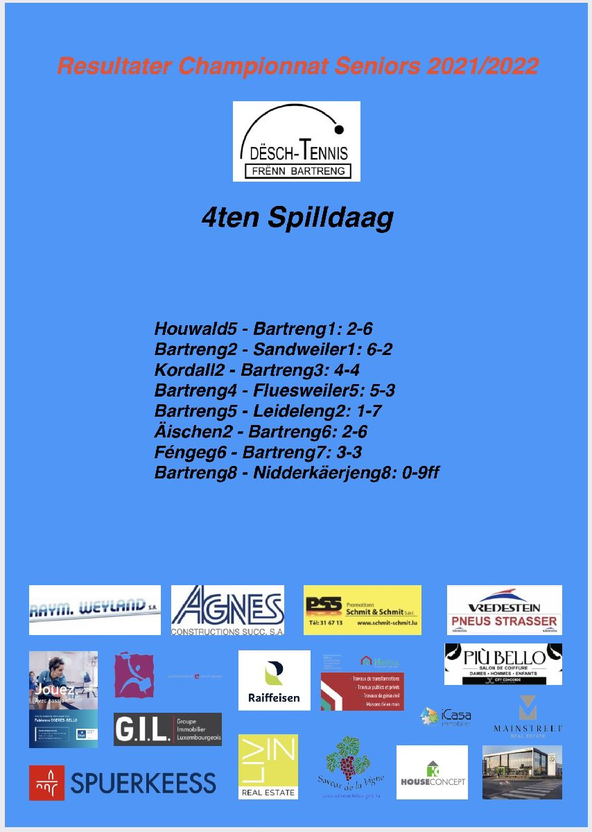Seniors-Championnat: Resultater 4ten Spilldaag