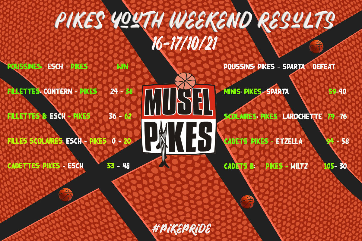 Pikes youth weekend results