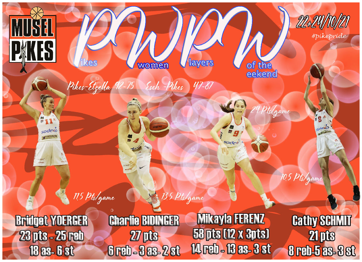 PPW Pikes women players of the weekend